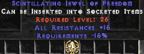 15 Resist All & -15% Requirements
