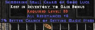 5 Resist All w/ 7% MF SC