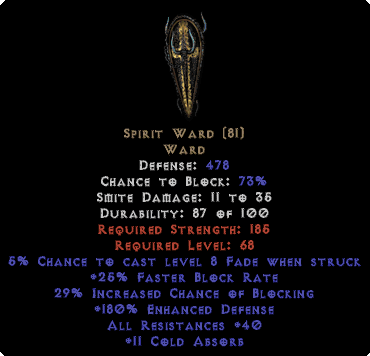 Spirit Ward – 40 Resist All & 11 CA & 180% ED